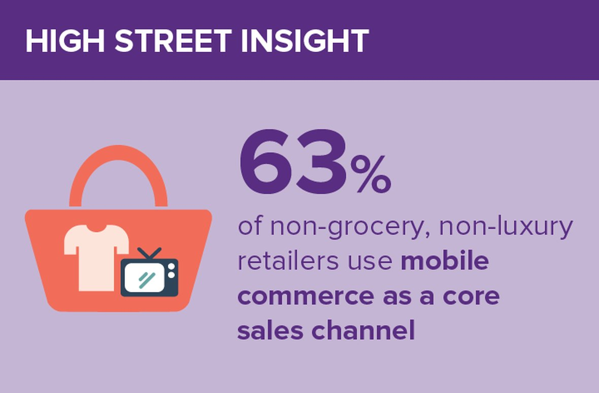 Digital commerce enriched the high street, but more to come