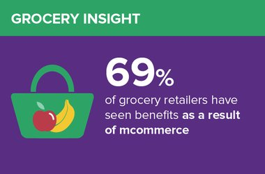 INSIGHT: Digital Readiness in Grocery