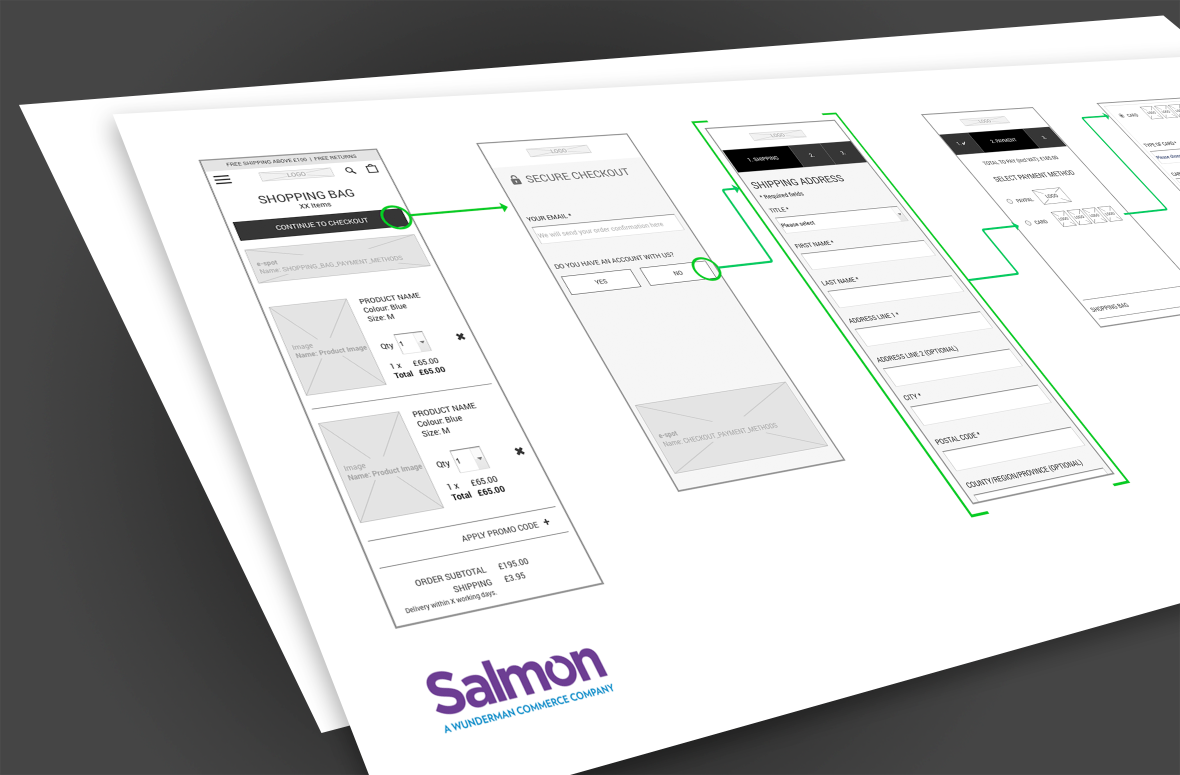 ​The ingredients for a best-in-class Checkout UX - Part 2