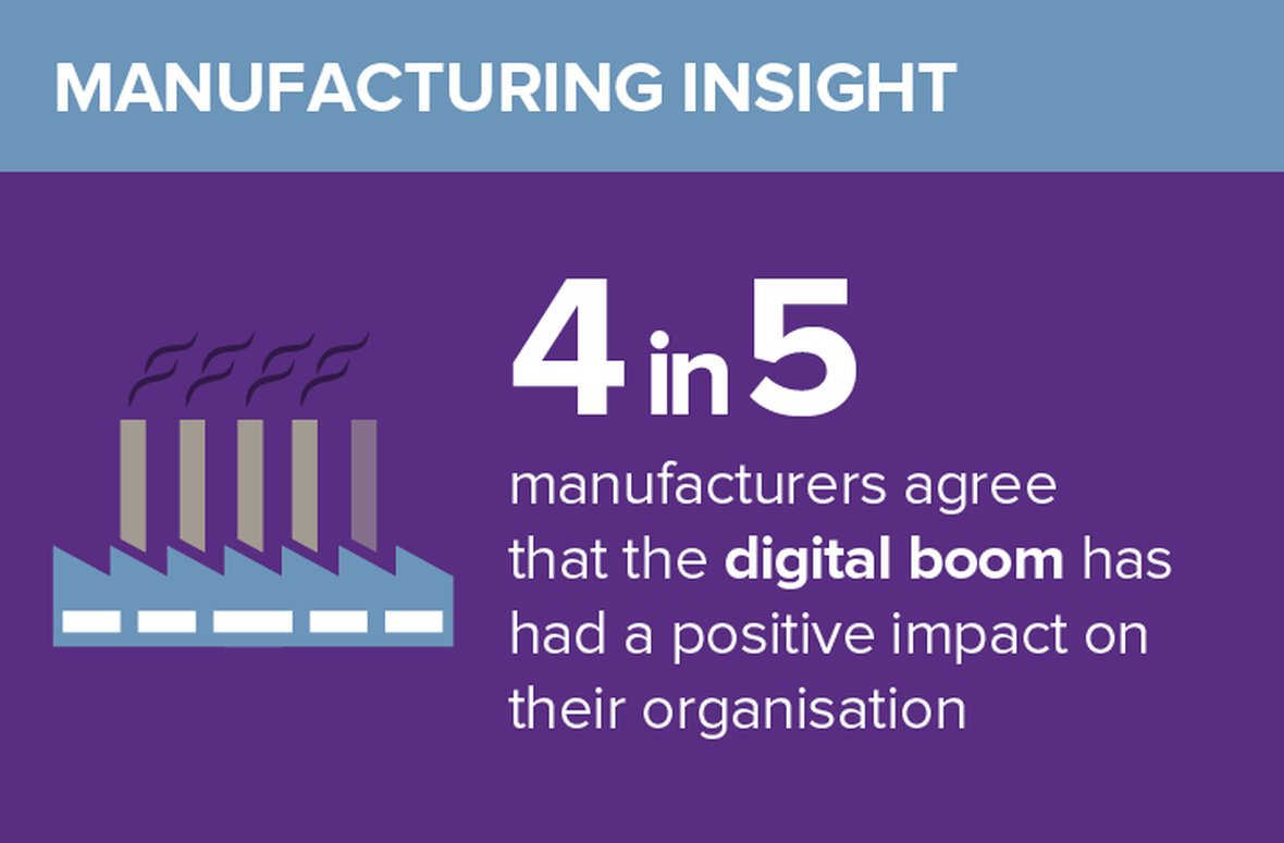 INSIGHT: Digital Readiness in Manufacturing