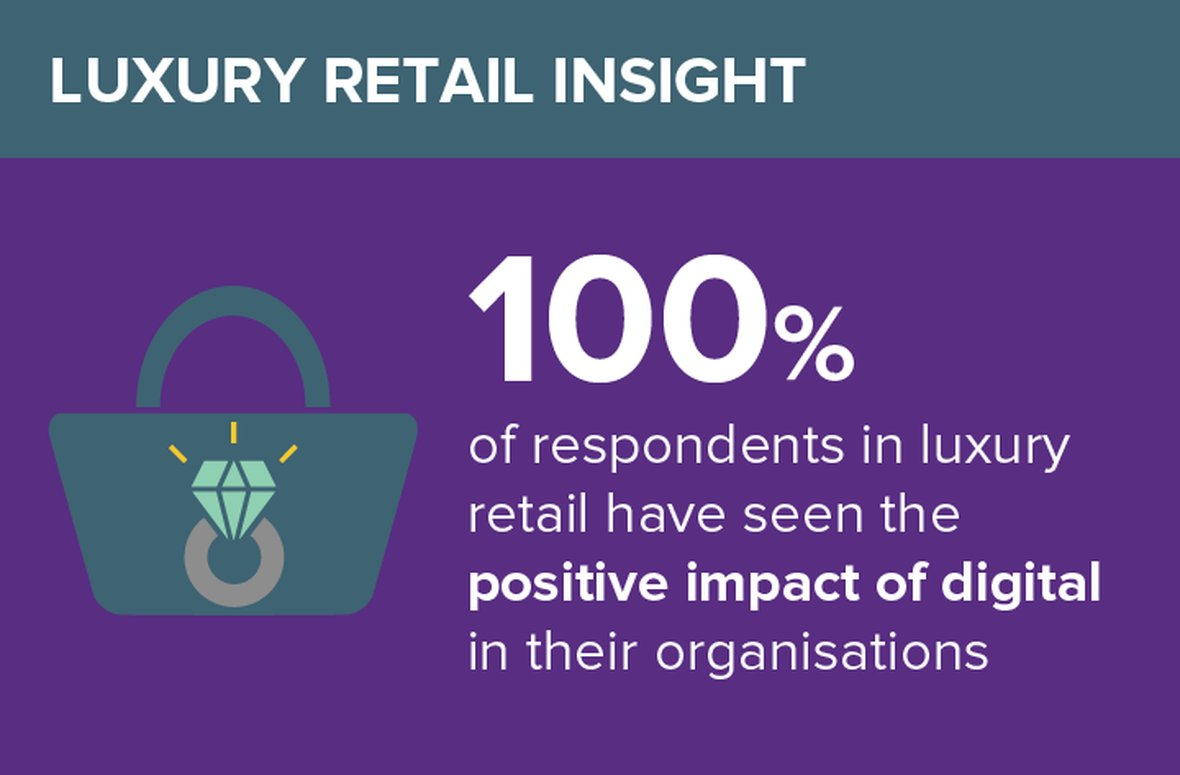 04 luxury shopping in the digital Luxury market in china  well as the growing trend of shopping luxury goods abroad  many of them are making huge digital marketing efforts to increase brand.