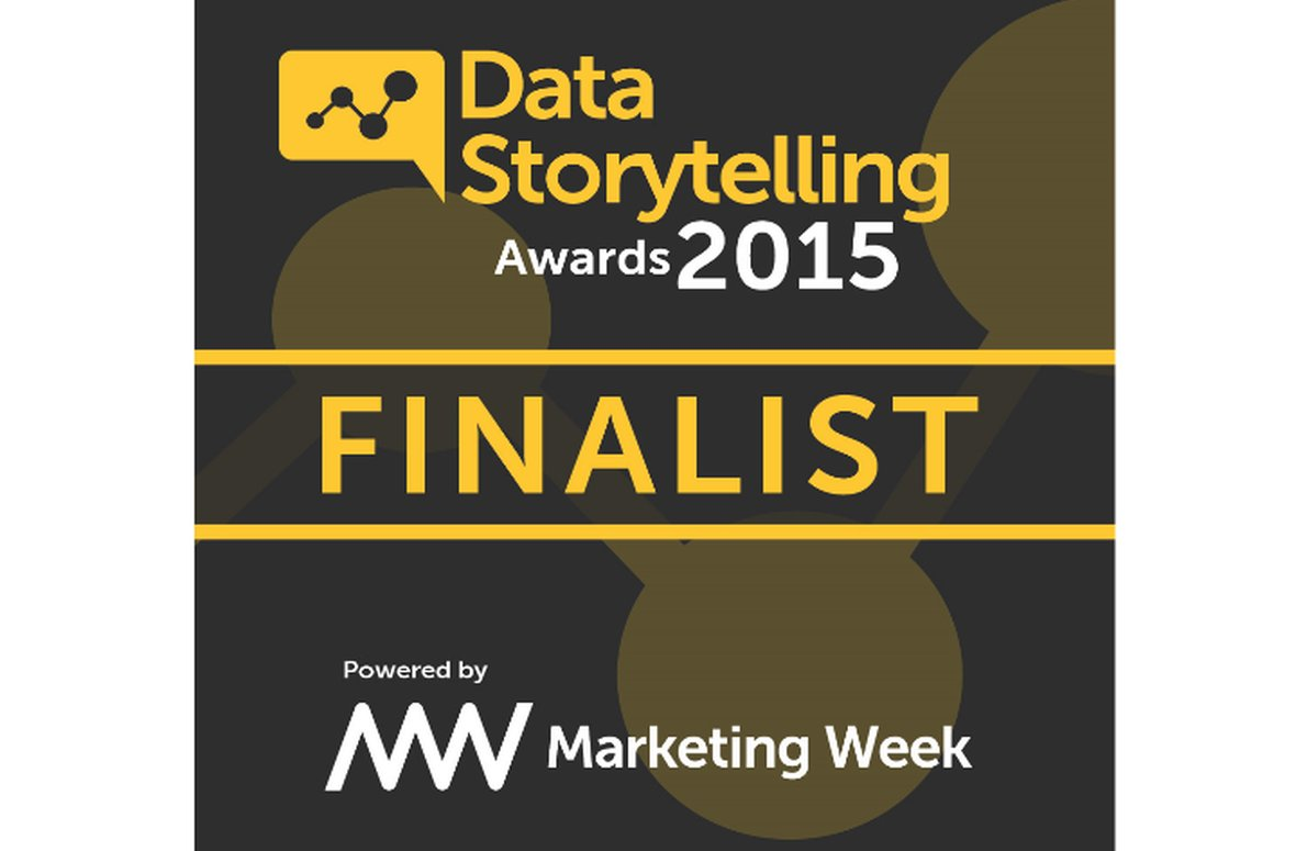 Salmon and DFS - Marketing Week Data Storytelling Awards