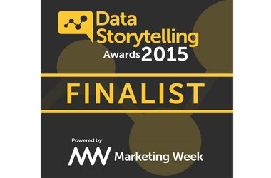 Salmon and DFS shortlisted in Marketing Week Data Storytelling Awards