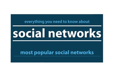 How popular is Social Networking?