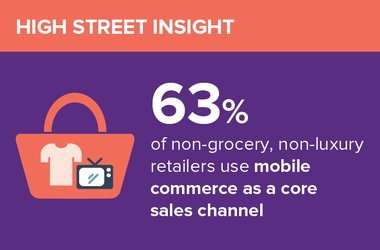 INSIGHT: Digital Readiness on The High Street