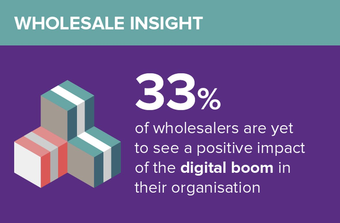 INSIGHT: Digital Readiness in Wholesale
